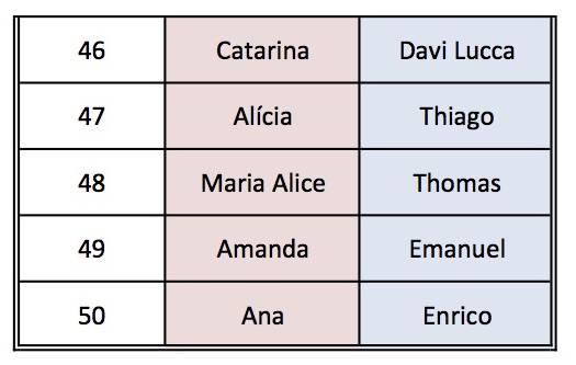 nomes 2015 11